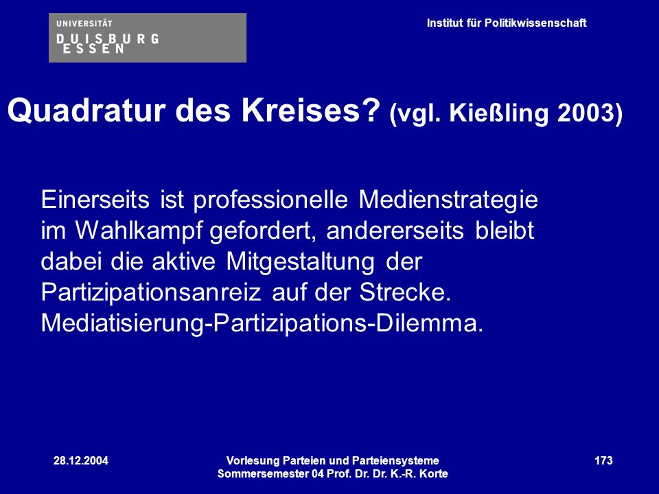 Quadratur des Kreises (vgl. Kießling 2003)