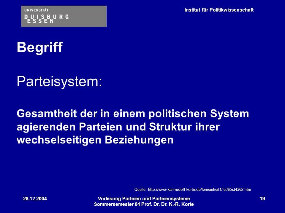 Begriff Parteisystem: Gesamtheit der in einem politischen System agierenden Parteien und Struktur ihrer wechselseitigen Beziehungen