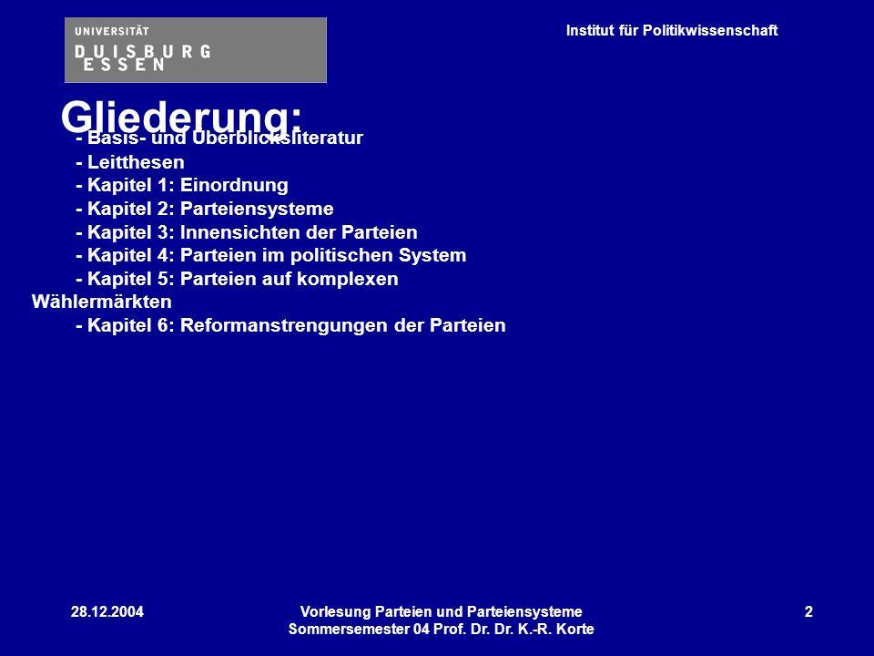 Gliederung: - Basis- und Überblicksliteratur - Leitthesen