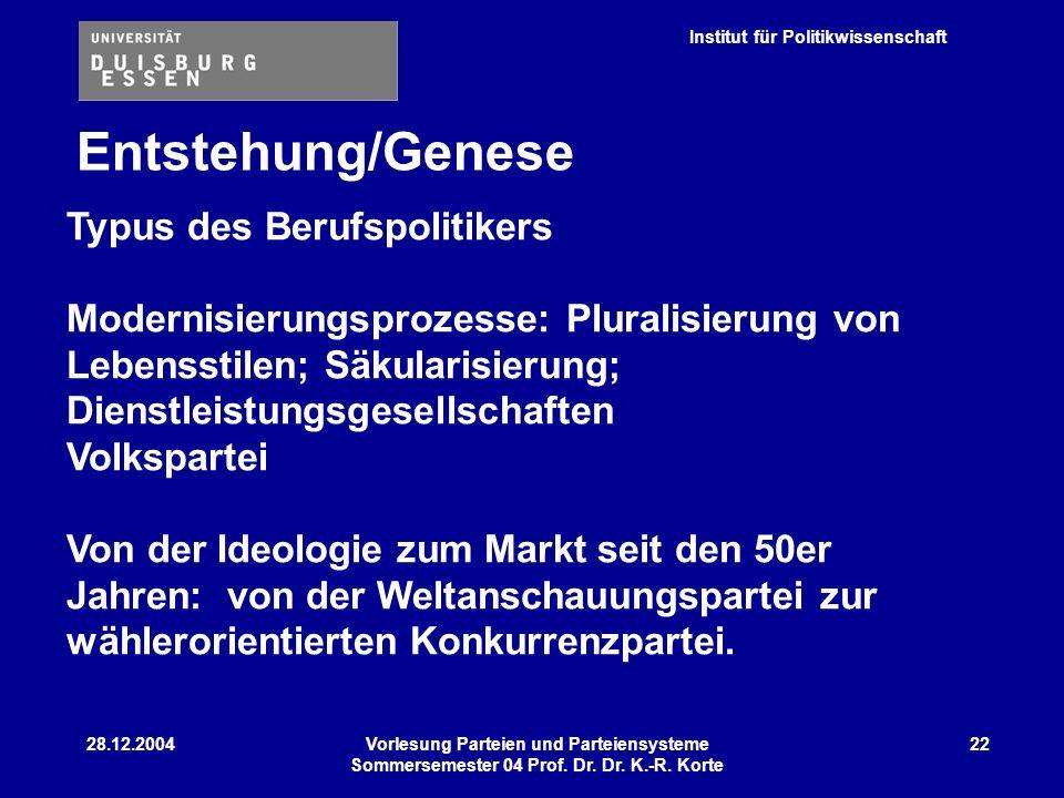Entstehung/Genese Typus des Berufspolitikers