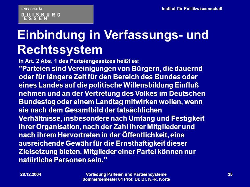 Einbindung in Verfassungs- und Rechtssystem