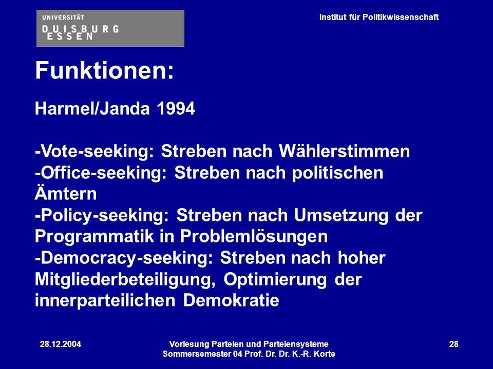 Funktionen: Harmel/Janda 1994
