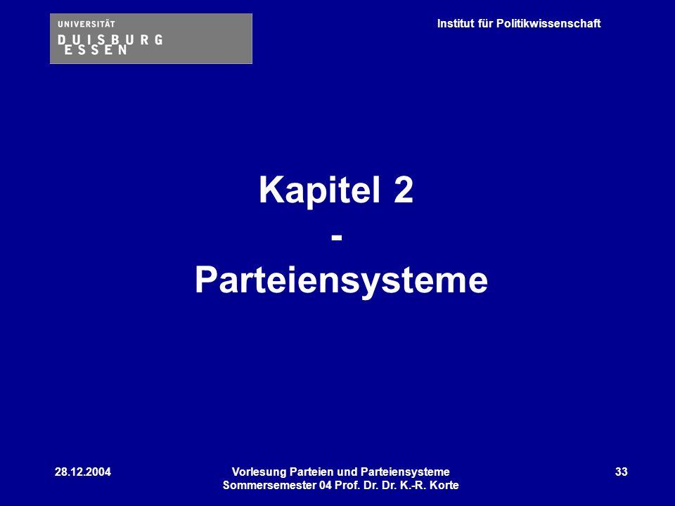 Kapitel 2 - Parteiensysteme