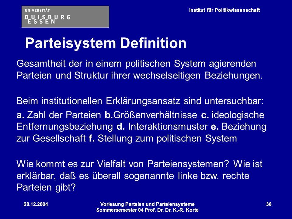 Parteisystem Definition
