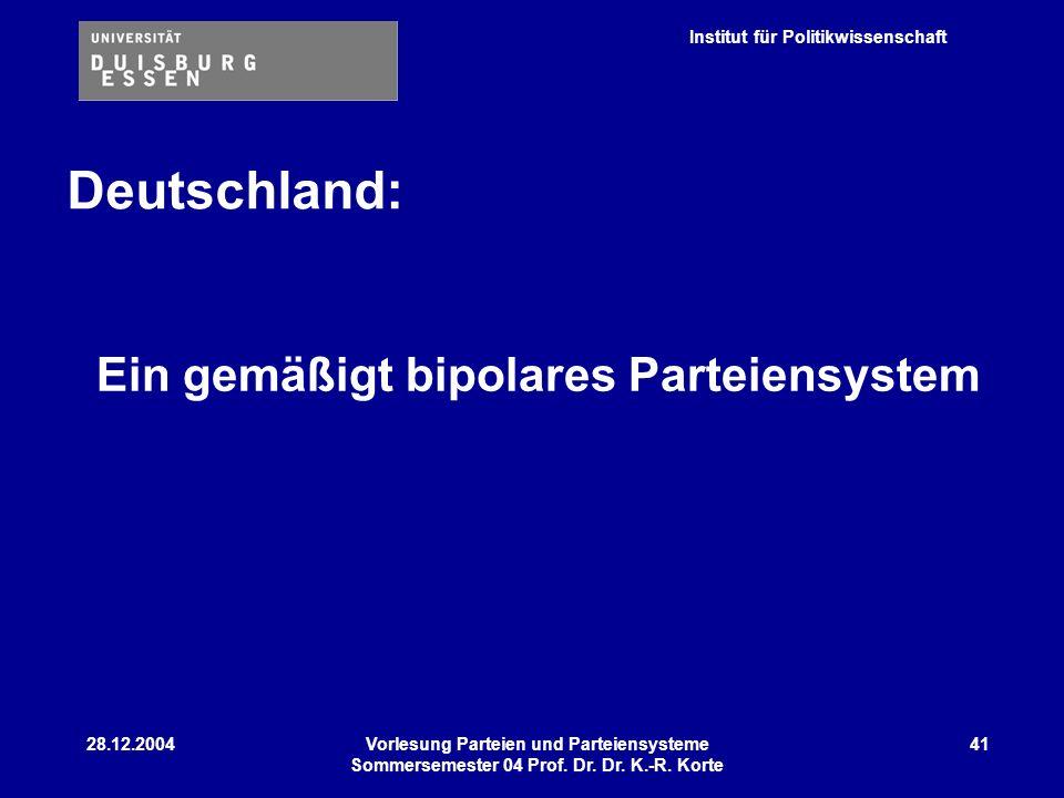 Deutschland: Ein gemäßigt bipolares Parteiensystem 28.12.2004