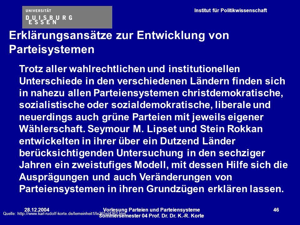 Erklärungsansätze zur Entwicklung von Parteisystemen