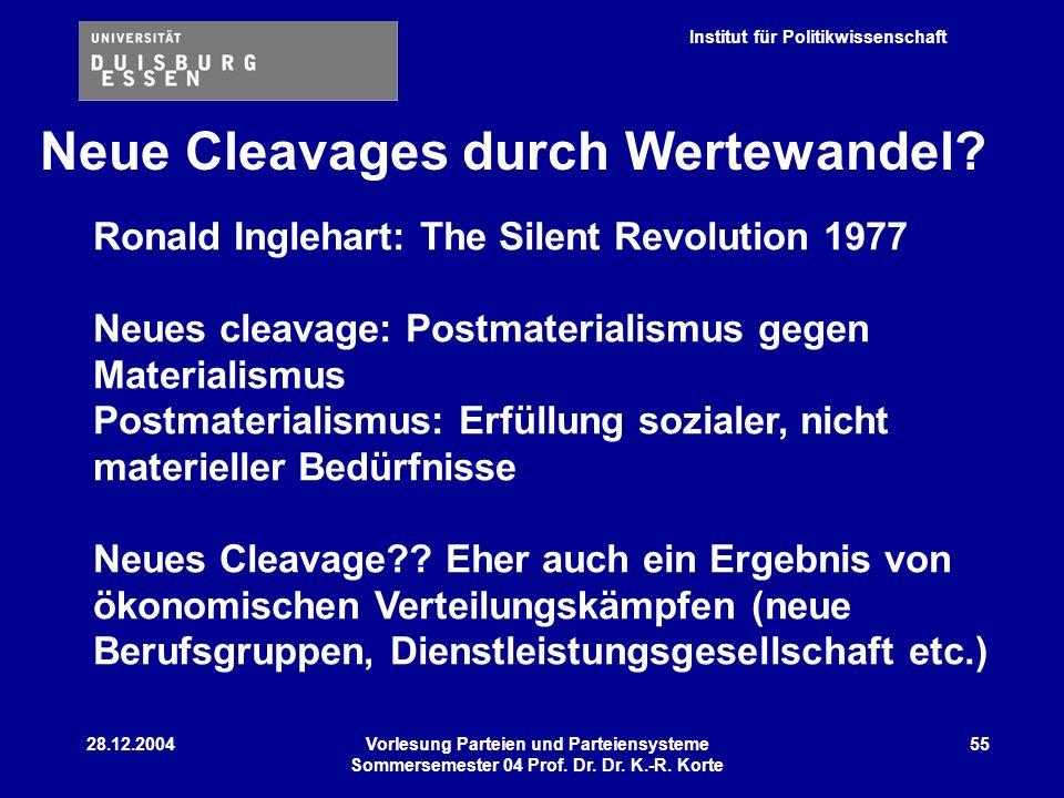 Neue Cleavages durch Wertewandel