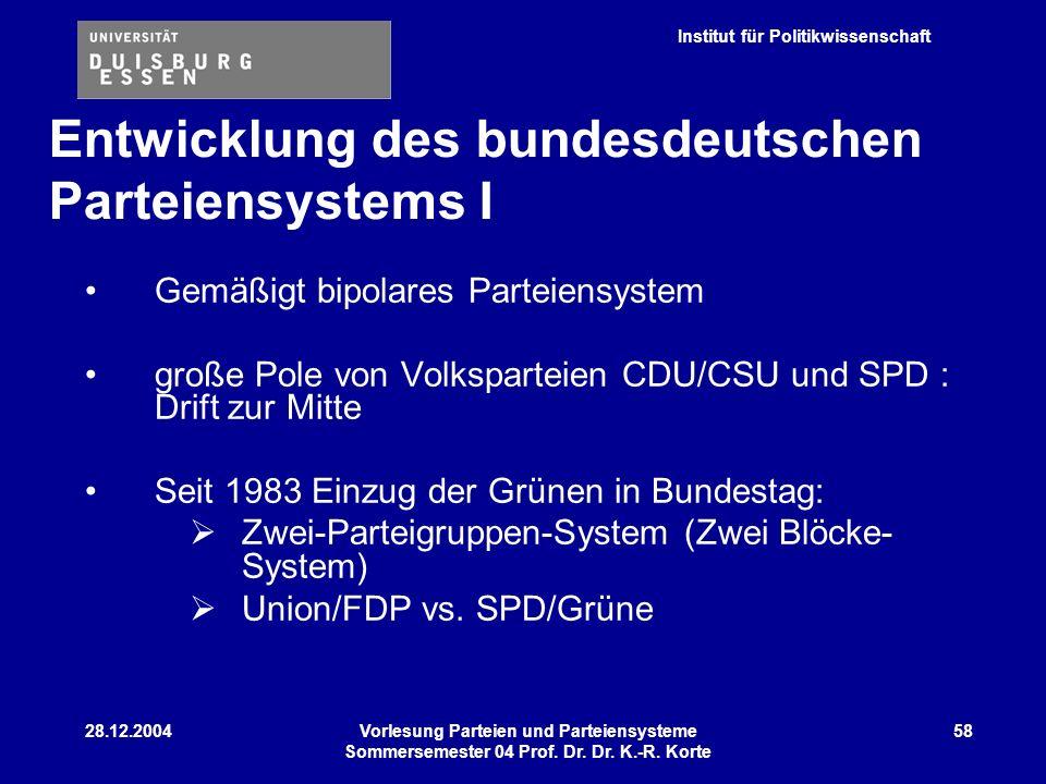 Entwicklung des bundesdeutschen Parteiensystems I