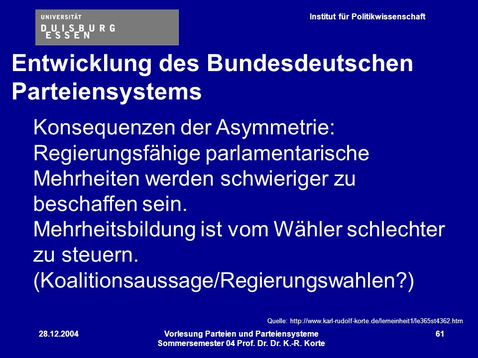 Entwicklung des Bundesdeutschen Parteiensystems