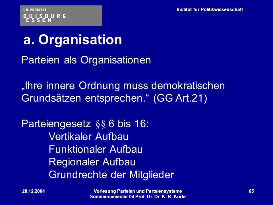 a. Organisation Parteien als Organisationen