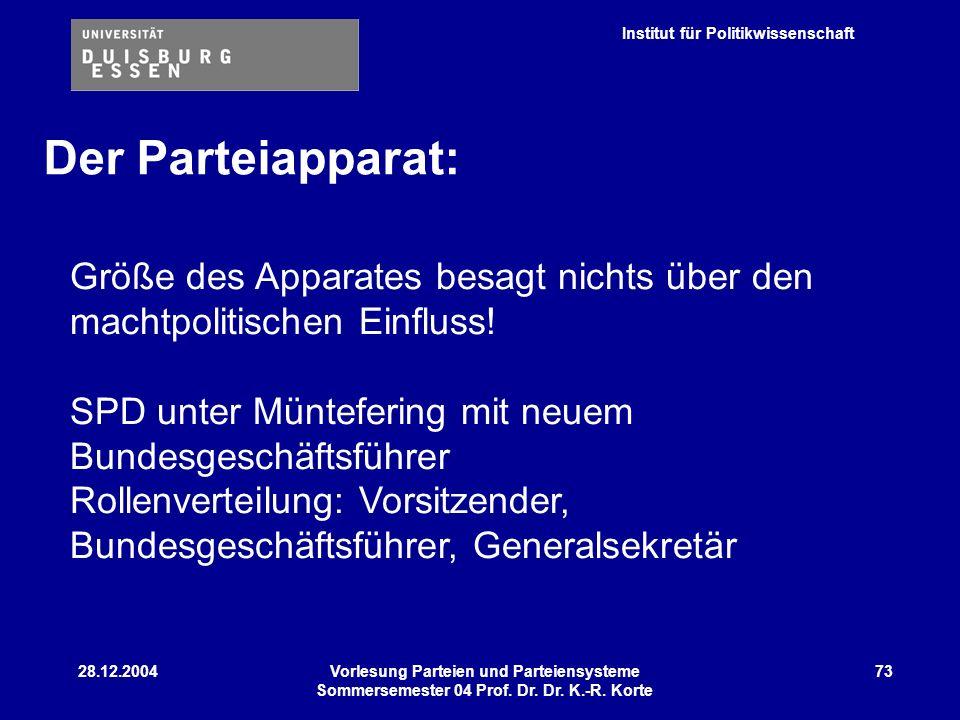 Der Parteiapparat: Größe des Apparates besagt nichts über den machtpolitischen Einfluss! SPD unter Müntefering mit neuem Bundesgeschäftsführer.