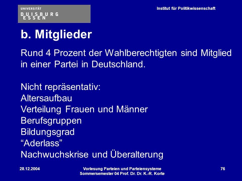b. MitgliederRund 4 Prozent der Wahlberechtigten sind Mitglied in einer Partei in Deutschland. Nicht repräsentativ: