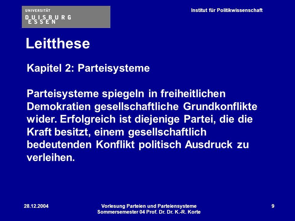 Leitthese Kapitel 2: Parteisysteme