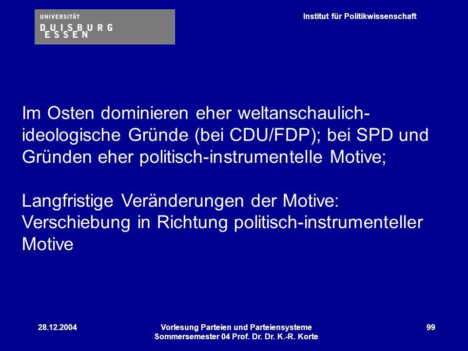 Im Osten dominieren eher weltanschaulich-ideologische Gründe (bei CDU/FDP); bei SPD und Gründen eher politisch-instrumentelle Motive;