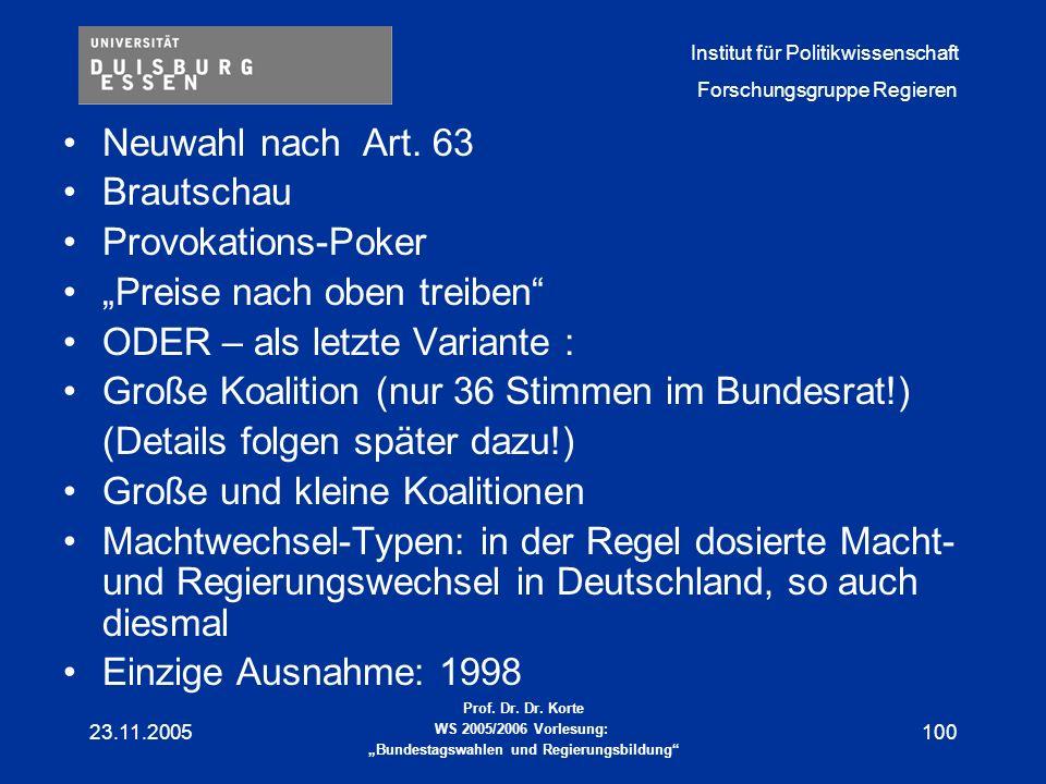 """""""Preise nach oben treiben ODER – als letzte Variante :"""