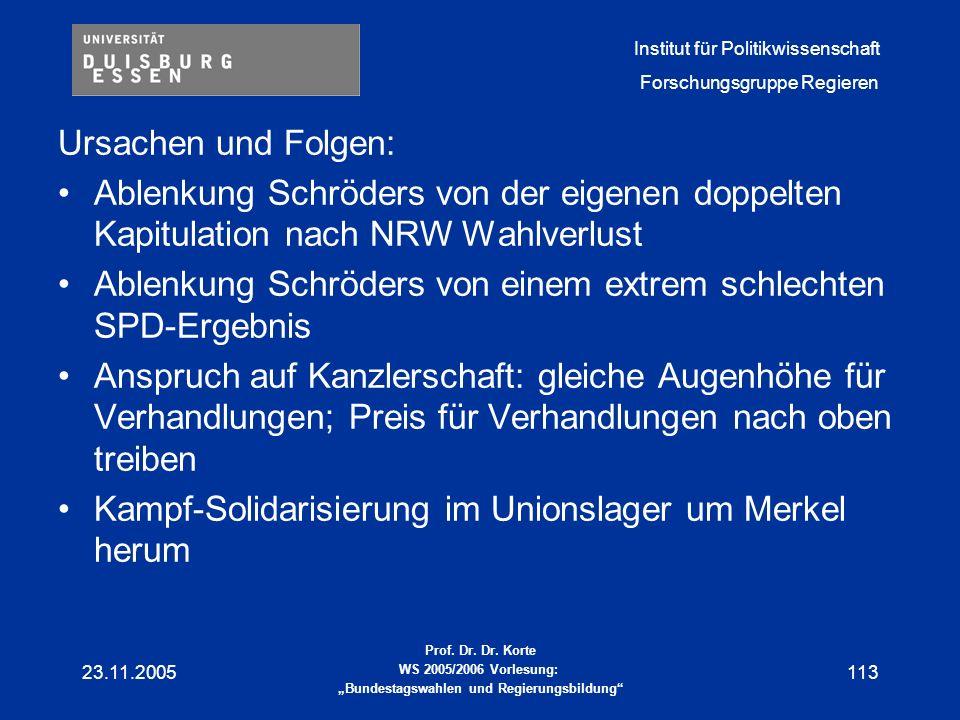 Ablenkung Schröders von einem extrem schlechten SPD-Ergebnis