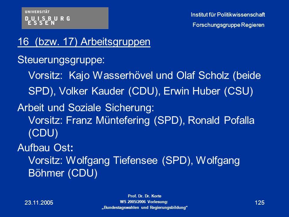 Aufbau Ost: Vorsitz: Wolfgang Tiefensee (SPD), Wolfgang Böhmer (CDU)