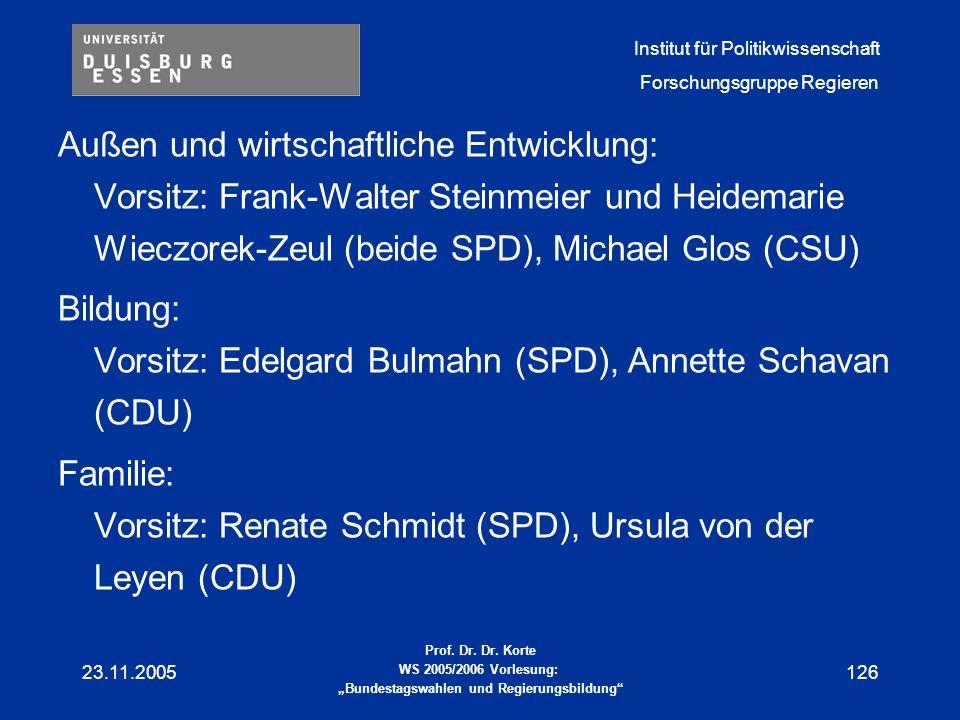 Bildung: Vorsitz: Edelgard Bulmahn (SPD), Annette Schavan (CDU)