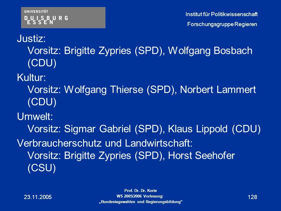 Justiz: Vorsitz: Brigitte Zypries (SPD), Wolfgang Bosbach (CDU)