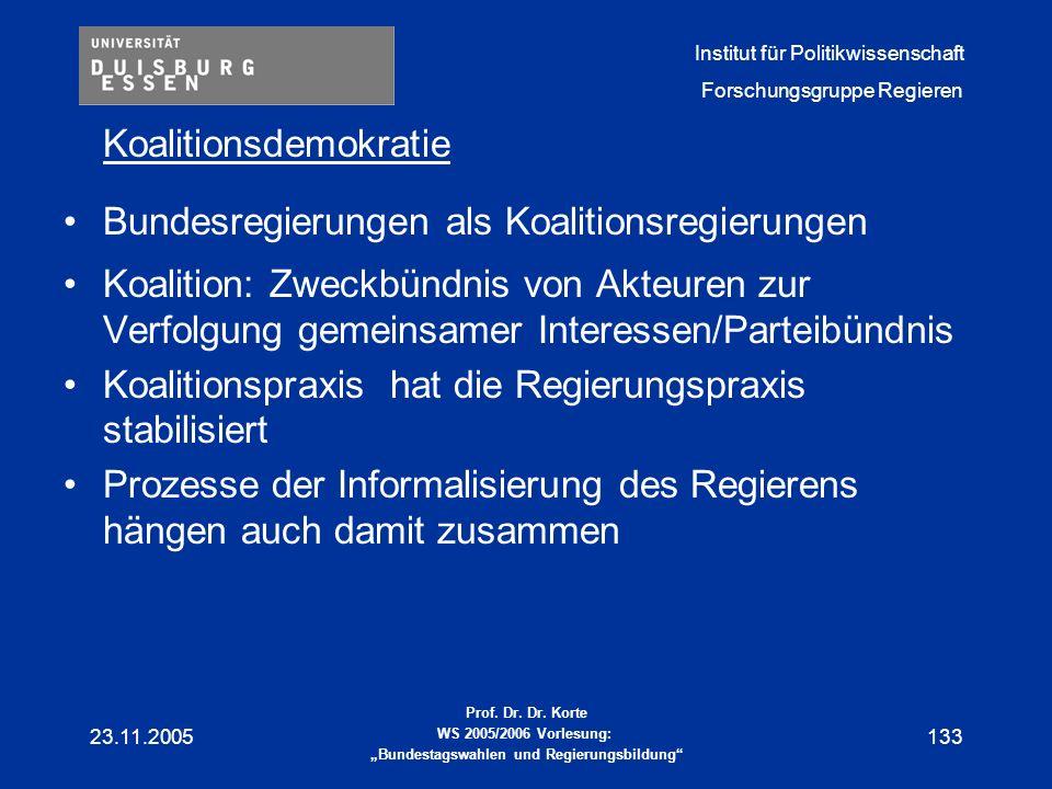 Koalitionsdemokratie Bundesregierungen als Koalitionsregierungen
