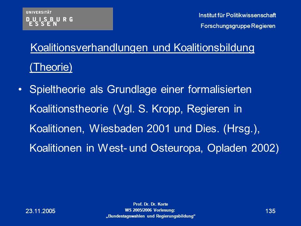 Koalitionsverhandlungen und Koalitionsbildung (Theorie)