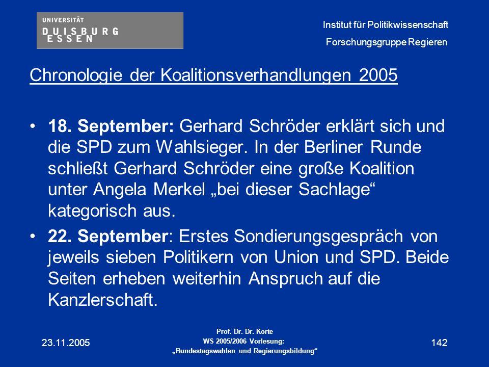 Chronologie der Koalitionsverhandlungen 2005