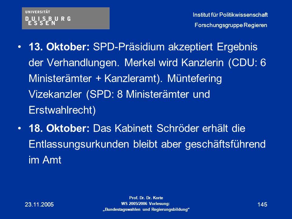 13. Oktober: SPD-Präsidium akzeptiert Ergebnis der Verhandlungen