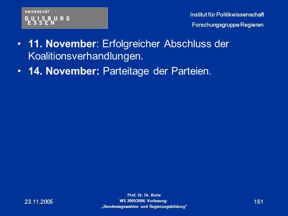 11. November: Erfolgreicher Abschluss der Koalitionsverhandlungen.