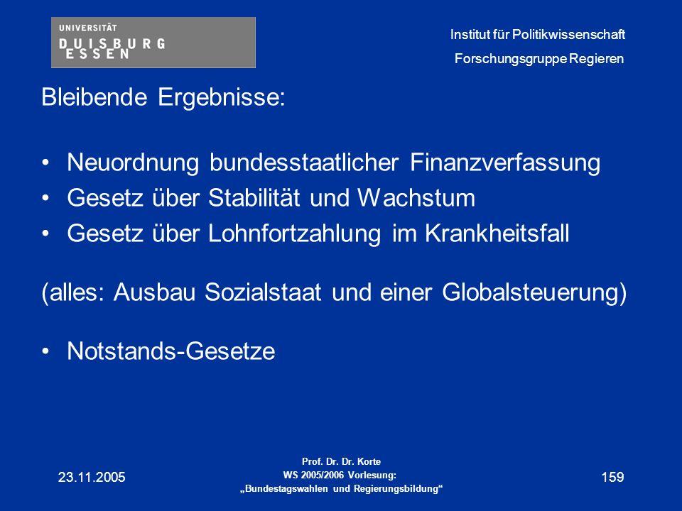Bleibende Ergebnisse: Neuordnung bundesstaatlicher Finanzverfassung