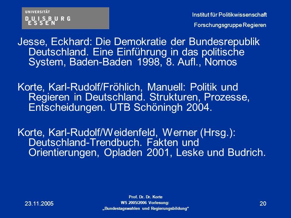 Jesse, Eckhard: Die Demokratie der Bundesrepublik Deutschland