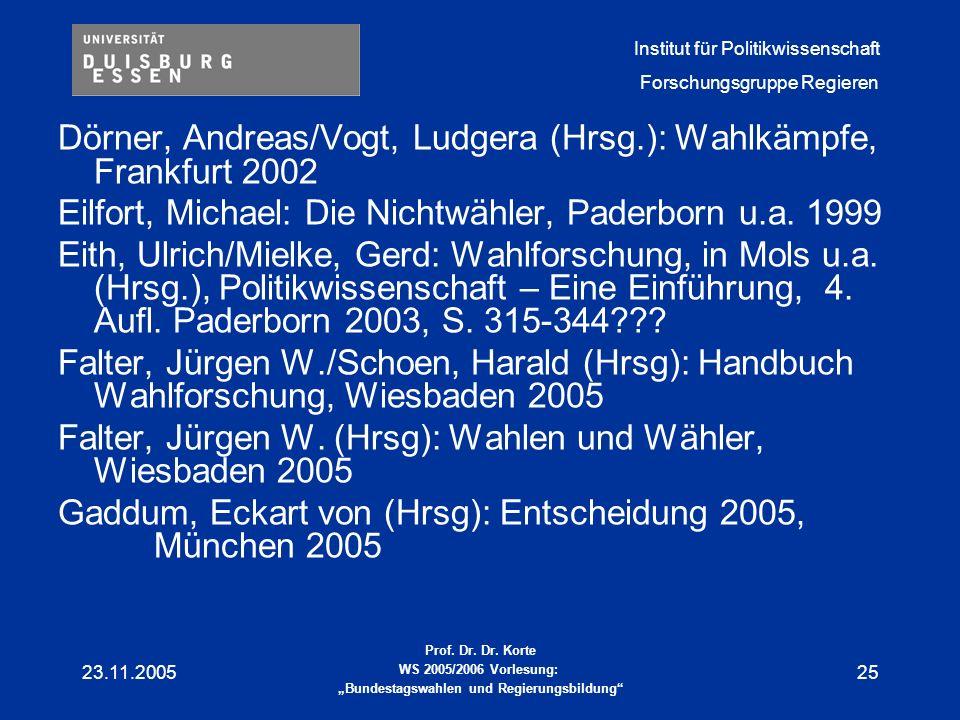 Dörner, Andreas/Vogt, Ludgera (Hrsg.): Wahlkämpfe, Frankfurt 2002