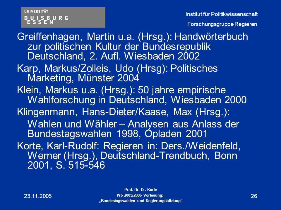 Karp, Markus/Zolleis, Udo (Hrsg): Politisches Marketing, Münster 2004