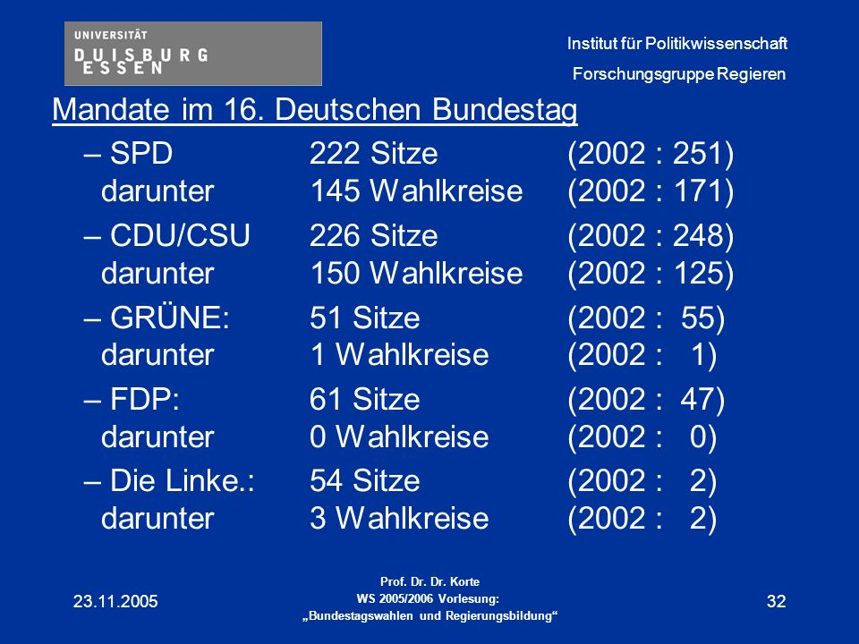 Mandate im 16. Deutschen Bundestag