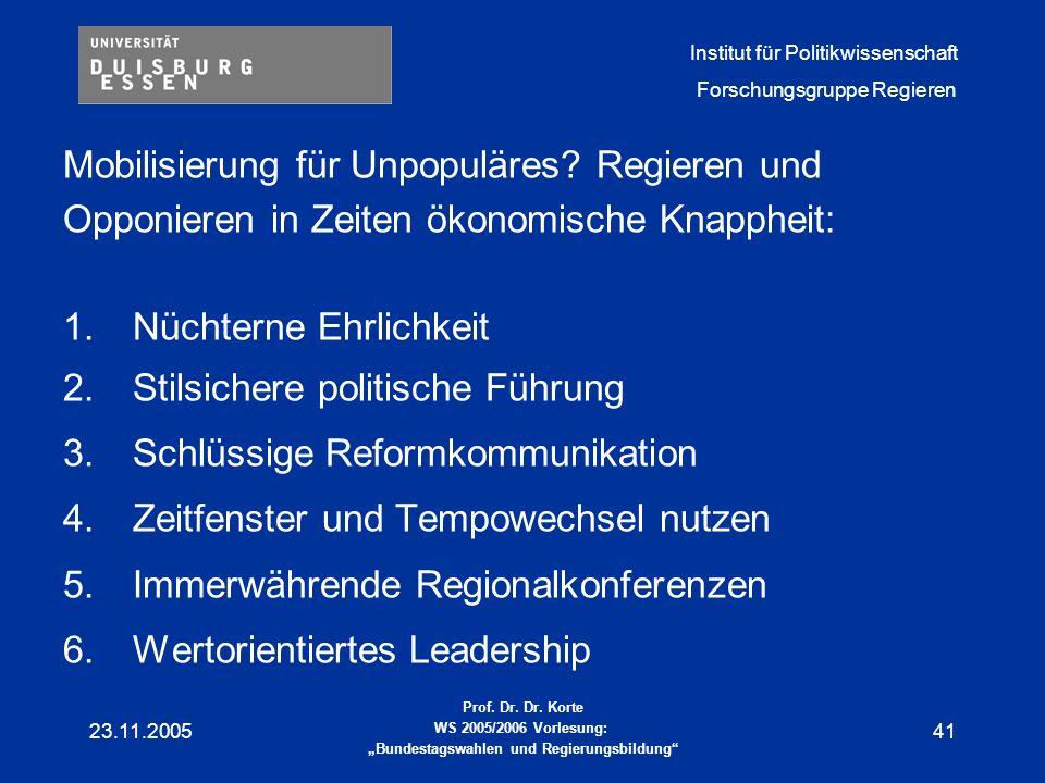 Mobilisierung für Unpopuläres Regieren und