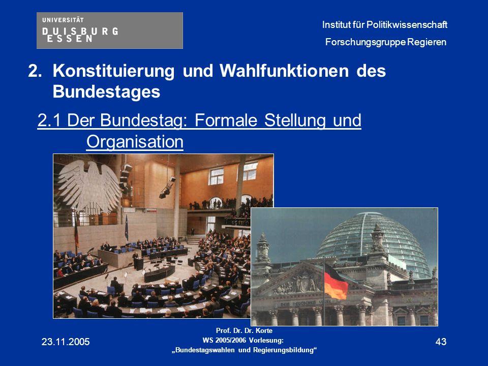 Konstituierung und Wahlfunktionen des Bundestages