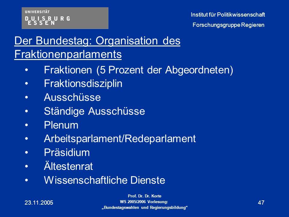 Der Bundestag: Organisation des Fraktionenparlaments