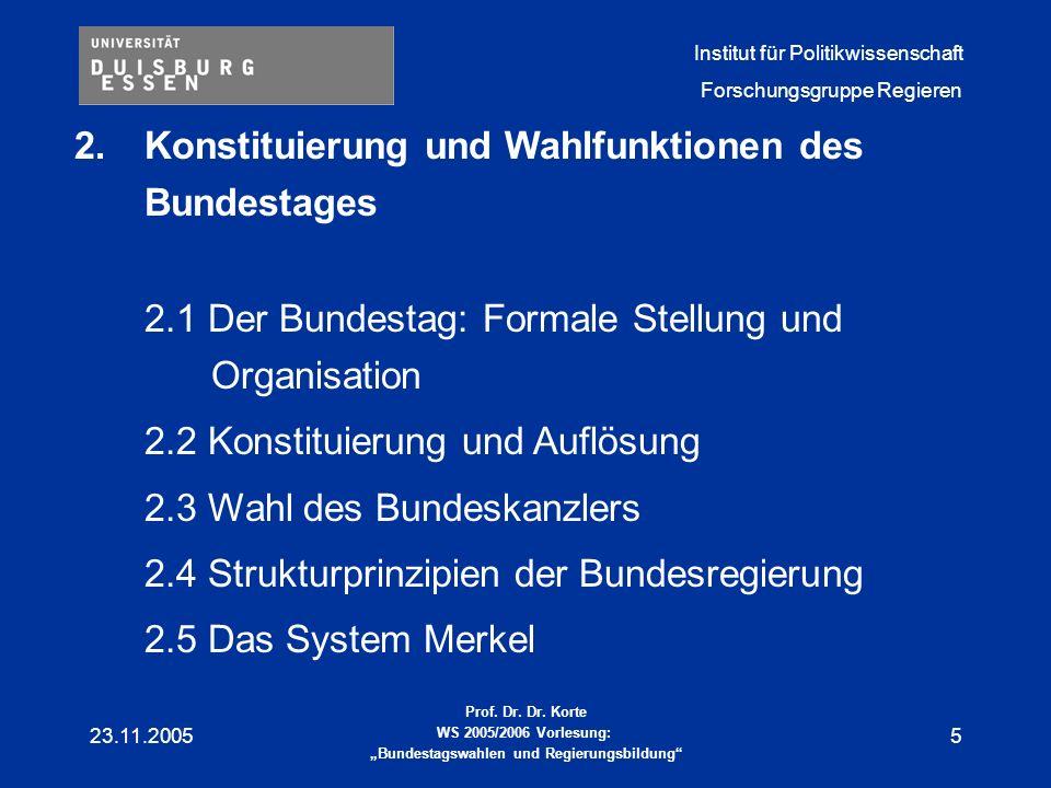 Gliederung: Konstituierung und Wahlfunktionen des Bundestages