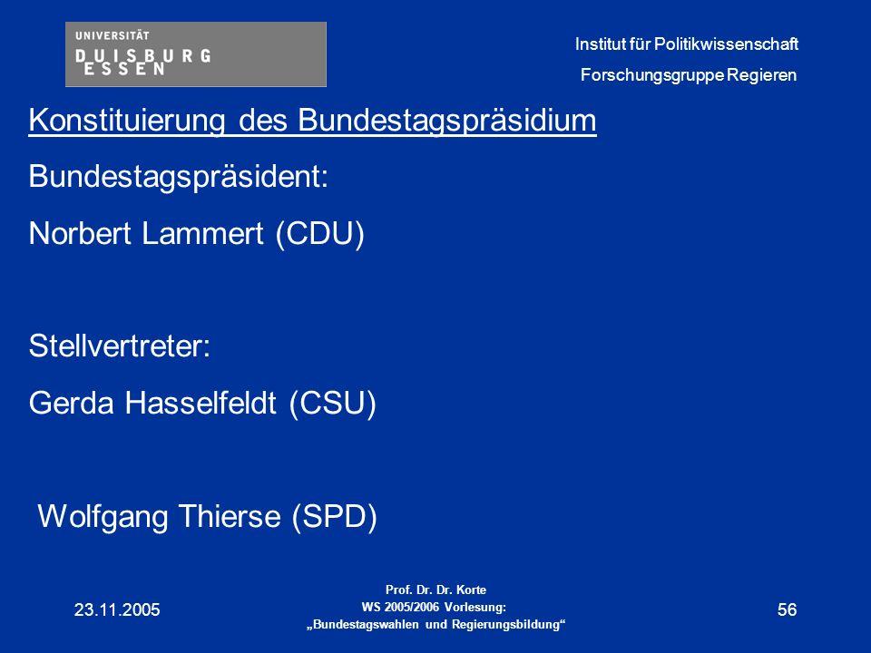 Konstituierung des Bundestagspräsidium Bundestagspräsident: