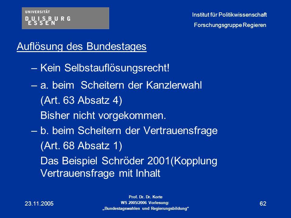 Auflösung des Bundestages Kein Selbstauflösungsrecht!