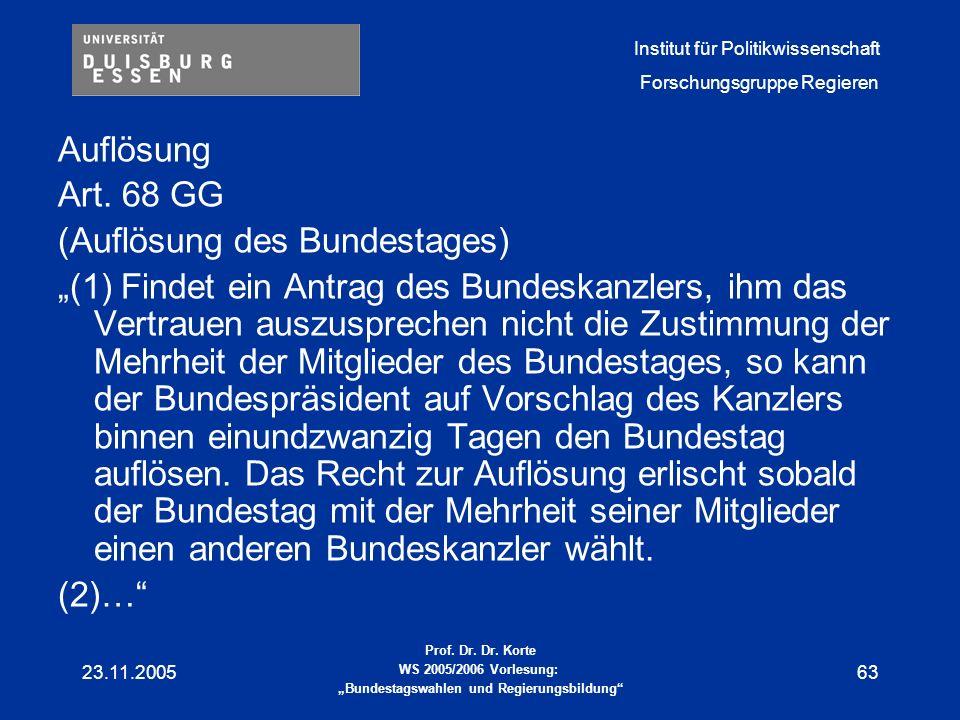 (Auflösung des Bundestages)
