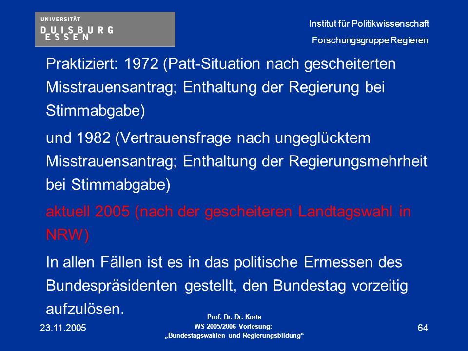 aktuell 2005 (nach der gescheiteren Landtagswahl in NRW)