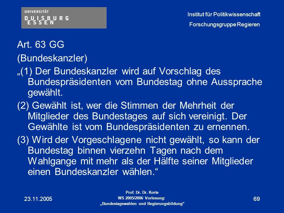 Art. 63 GG (Bundeskanzler)