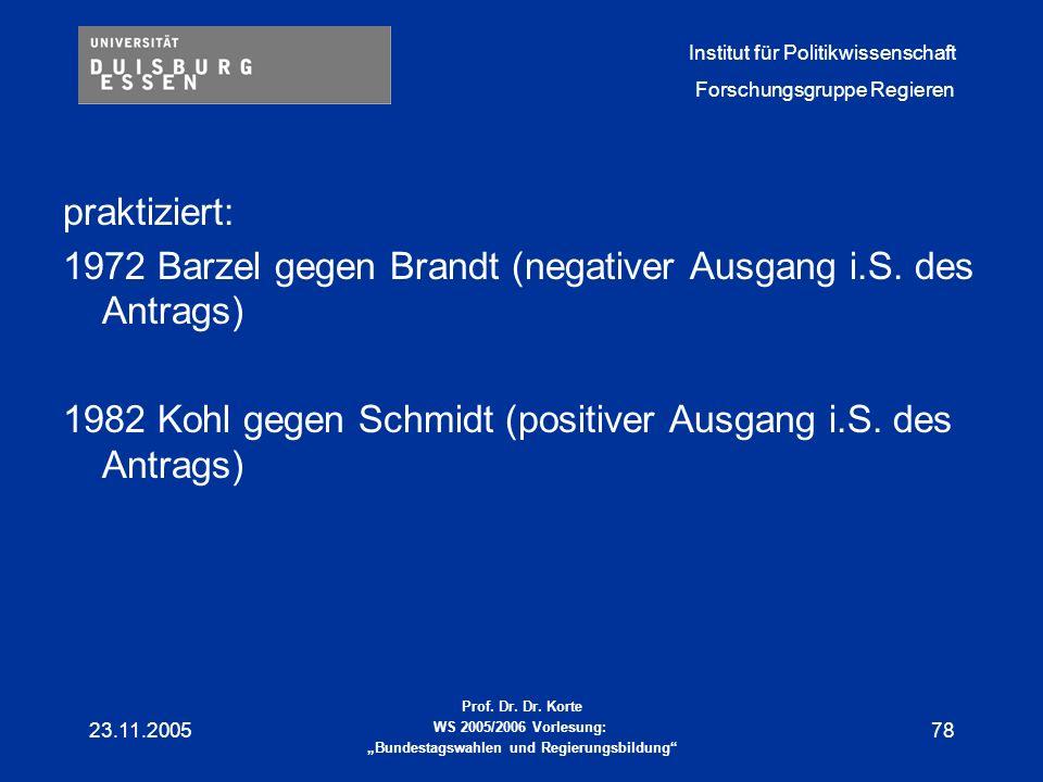 1972 Barzel gegen Brandt (negativer Ausgang i.S. des Antrags)