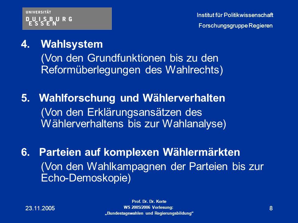 Gliederung: 4. Wahlsystem
