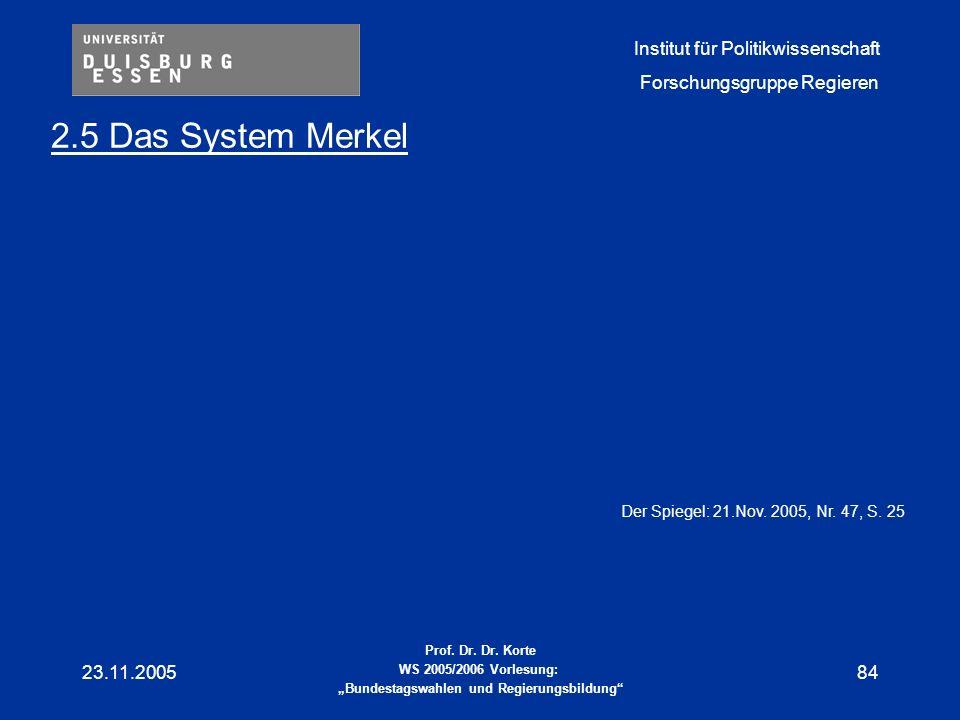 2.5 Das System Merkel Der Spiegel: 21.Nov. 2005, Nr. 47, S. 25 23.11.2005