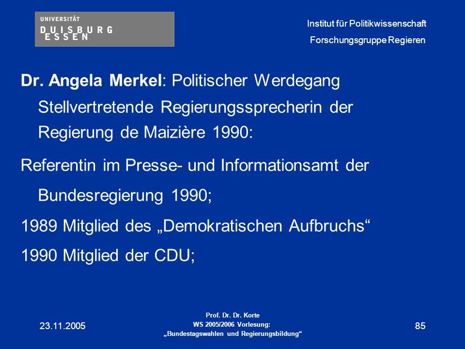 Dr. Angela Merkel: Politischer Werdegang