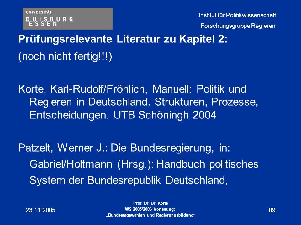 Prüfungsrelevante Literatur zu Kapitel 2: (noch nicht fertig!!!)