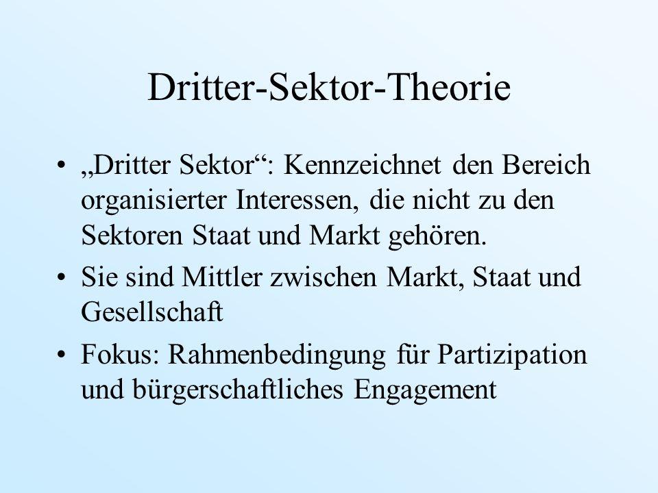 Dritter-Sektor-Theorie