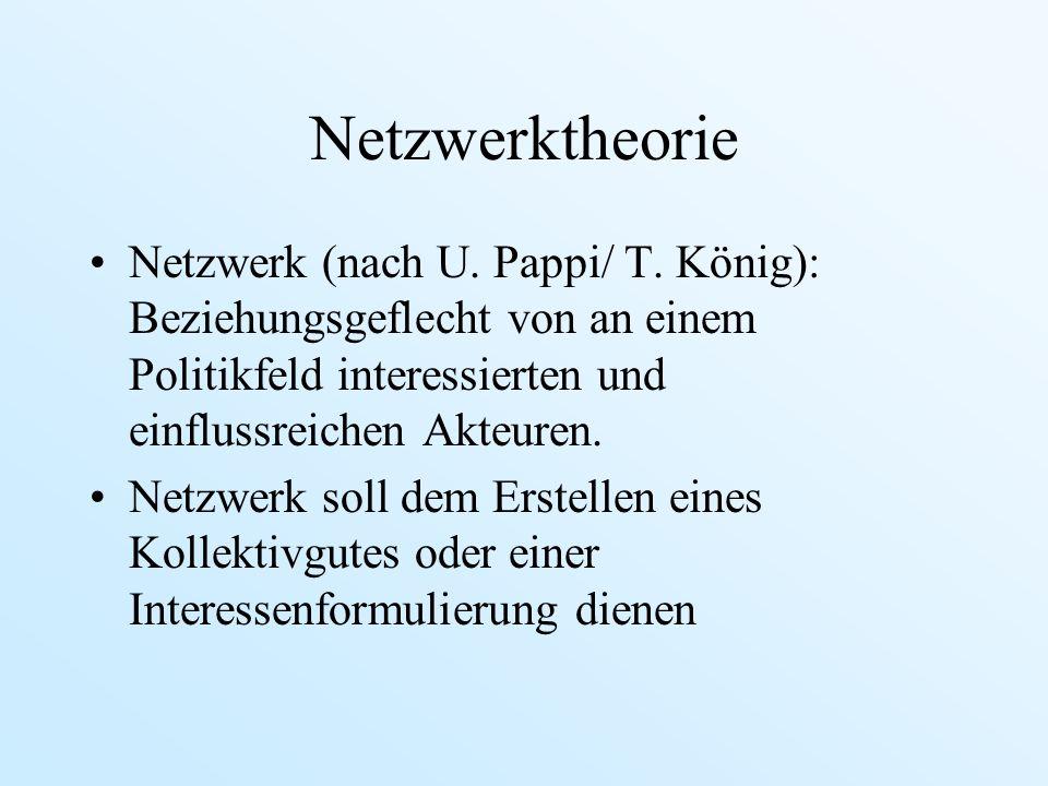 NetzwerktheorieNetzwerk (nach U. Pappi/ T. König): Beziehungsgeflecht von an einem Politikfeld interessierten und einflussreichen Akteuren.