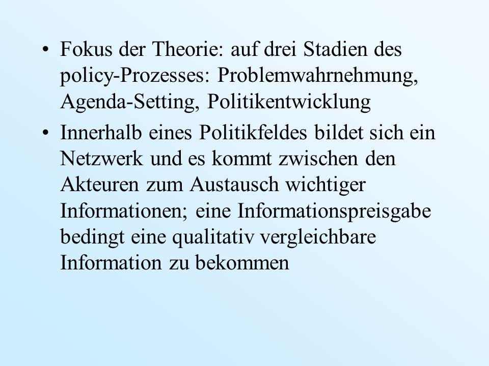 Fokus der Theorie: auf drei Stadien des policy-Prozesses: Problemwahrnehmung, Agenda-Setting, Politikentwicklung